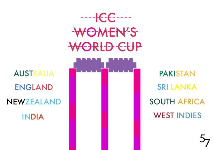 ICC Womens